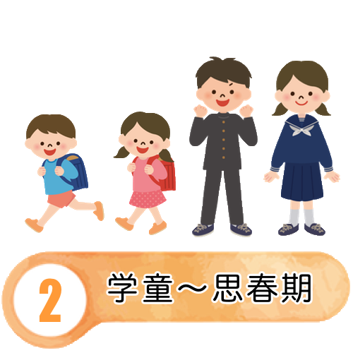 学童〜思春期